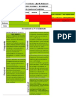 Exercício_Matriz Severidade x Probabilidade.doc