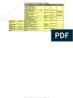 Volunteer Conference Spreadsheets