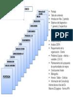 Esquema Estructura Informe Técnico