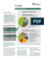 Saskatoon City Budget 2015