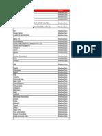 Funnel Wireline Data