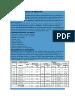 Documentos para Procesos de Fabricación