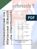 Conferencia 3. Regímenes Anormales en Las Redes de Distribución