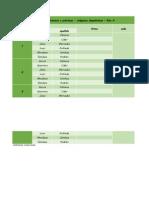 Registro de Asistencia a Prácticas Miercoles Grupo1