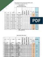 Tabulación Test Especifico de Las Tecnicas Informe Final