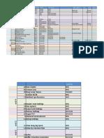 Singapore Index Companies