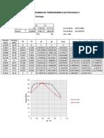 Segundo Examen de Termodinámica de Procesos II