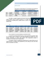 EJERCICIOS NORMALIZACION BASE DE DATOS