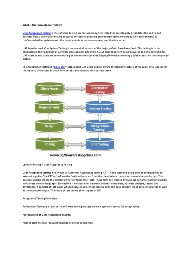 User Acceptance Testing | Software Release Life Cycle | Software Testing