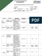 Jose Cronograma Evaluacion Ingles II 2014