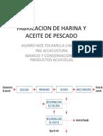 Fabricacion de Harina y Aceite de Pescado