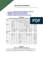 38D2. Who were the Shudras Appendix.pdf