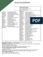 Tableaux de Grammaire_2008