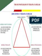 ADICCIONES Y TERAPIA FAMILIAR.pdf