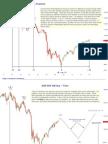 S&P 500 Update 2 Jan 10