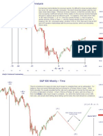 S&P 500 Update 2 Jan 10