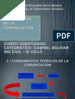 Metodologia de La Comunicacion