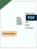 etapa de analisis de un objeto de aprendizaje