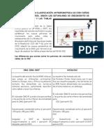 Comparación de La Clasificación Antropometrica de Cien Niños Entre Los 2