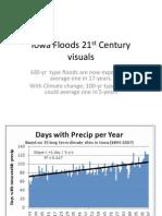Iowa Floods 21st Century