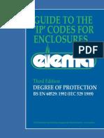 Ip Codes