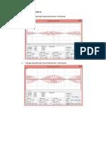 Karakteristik Bandwidth Dari Sinyal SSB
