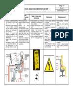 I-01 Controles Operacionales Administrativos