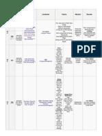 RM 2014 Episode List