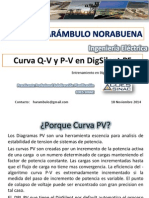 Curva PV-PQ