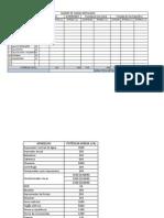 Ucs Ele0280 Trabalho 01 Tabela de Cargas