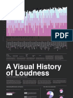 A Visual Representation of the Loudness Wars, by Chistopher Clark