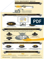 b Norton Report 2013 Infographic.pt Br
