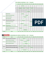 Cronograma Curso a Distancia Do Senai 2010
