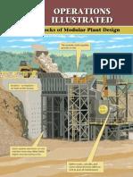 Building Blocks of Modular Plant Design