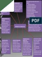 PROPEDEUTICA EN GINECOLOGIA.pdf.pptx