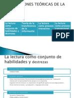 CONCEPCIONES TEÓRICAS DE LA LECTURA.pptx