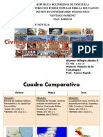 Cuadro Comparativo Arquitectura Maya- Inca -Azteca