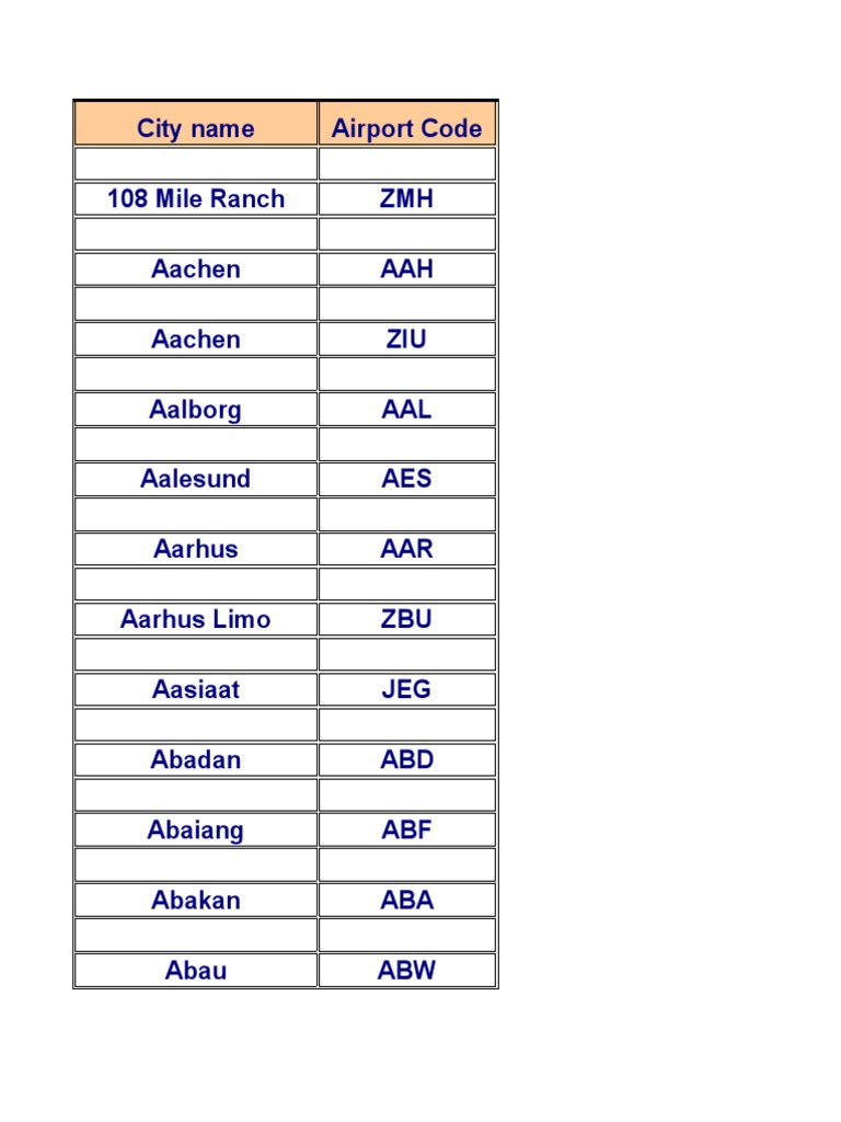 Airport Codes 7740b1bc0c55