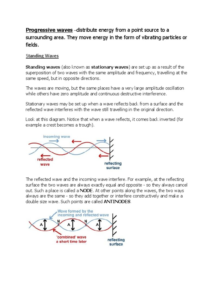 Progressive Waves Waves Diffraction