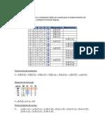 Simplificación Algebraica e Implementación de Circuitos Lógicos