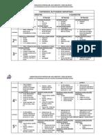 Informe de Fin de Año de 1ero a 7mo Del 2012
