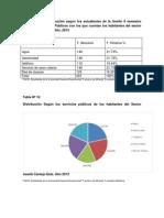 Analisis de Datos y tabla en esquema de torta (ejemplo)