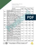 108030_unprotectedCostos Horarios 2011.pdf