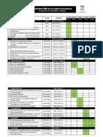 Cronograma de Actividades_Congreso BIM