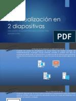 La Virtualización Digital