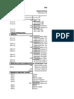 Thiago Examen Informe