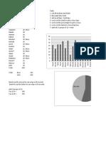 walkathon data