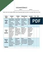 assessment rubric-lab school