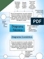 diagramas ingieneria de procesos