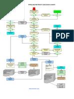Pipeline Retro Chart